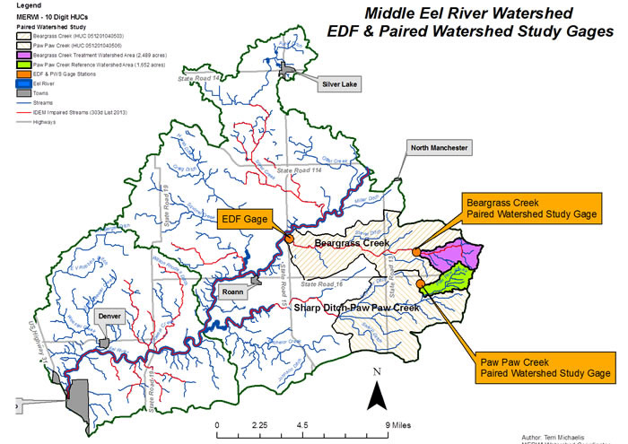 Eel Watershed