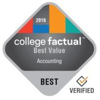 College Factual Accounting