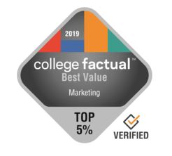 College Factual Marketing